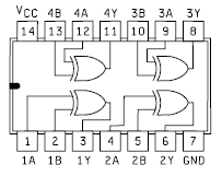 Quad 2-input Exclusive-OR gate