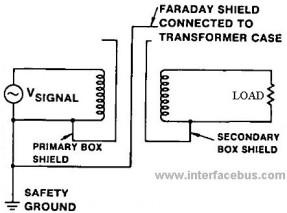 faraday shield diagram