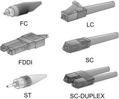 Fiber Optic Connector Manufacturers, Fiber Connector Manufacturers ...