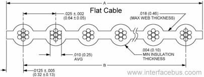 30AWG Flat Cable