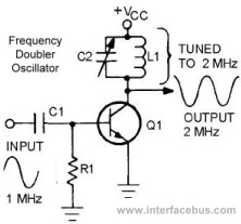 Transistor Frequency Doubler using a tuned circuit