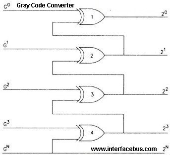 Gray Code Circuit using XOR gates