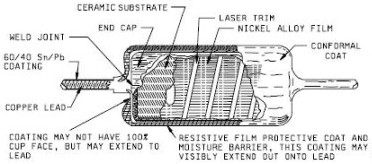 Cut-away view of a Resistor