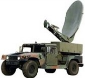 Satellite Dish Antenna mounted on a Hummer