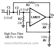 Glossary Of Electronic And Engineering Terms Op Amp Active High Pass Filter