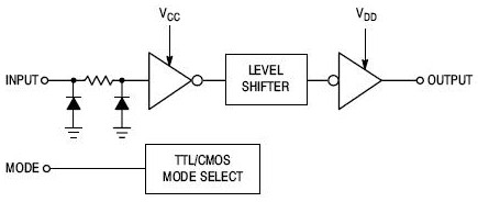 CMOS to TTL Level Shifter