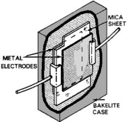 Internal make-up of a Mica Capacitor