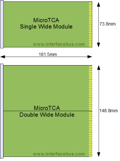 Single width and double width microTCA module dimensions