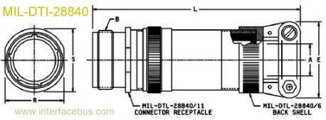 MIL-DTL-28840 Connector and Back Shell