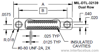 MIL32139, Dual Row MIL-32139 Style connector