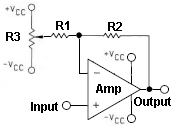 msi how to set offset voltage