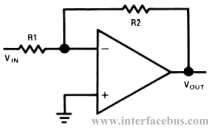 Op-Amp Inverting Amplifier Configuration