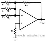 Op-Amp INverting Summing Amplifier Configuration