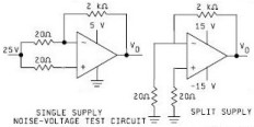 How to test noise voltage in an Op-Amp