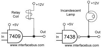 TTL Open Collector Gates Driving a Relay and Lamp