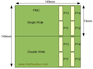 Single wide and double wide PMC board dimensions