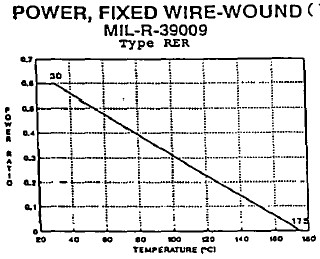 Wire derating chart timiznceptzmusic wire derating chart greentooth Image collections