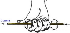 Right Hand Rule Graphic showing current direction