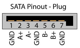 Serial ATA Bus Pin out [SATA], SATA Pinout, SATA Signal namesInterfacebus.com