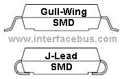 Comparison of J-Lead and Gull-Wing terminal styles