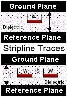 Single-Ended and Differential Ended stripline Traces, Altera