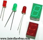 Different styles of through-hole LEDs