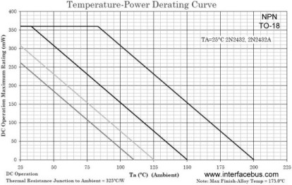 2N2432 Temperature-Power Derating Chart