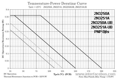 2N3250 Transistor Temperature-Power Derating Curve