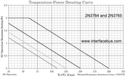 2N3764 Transistor Power Derating Curve