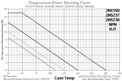 2N4150 Temperature-Power Derating Curve