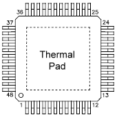 Thermal Pad on an IC
