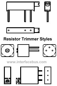 Through-hole Resistor Trimmer Package Styles