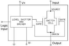 TTL Controlled MOSFET Logic Switch