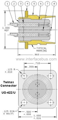 MIL-DTL-3655-2 flange mount twinax connector drawing for UG-422 cable with solder-cup termination