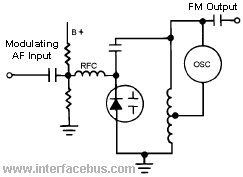 FM Modulator circuit using a Varactor Diode