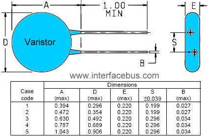 engineering resistor dictionary varistor definition rh interfacebus com