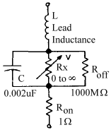 RLC equivalent circuit of a varistor