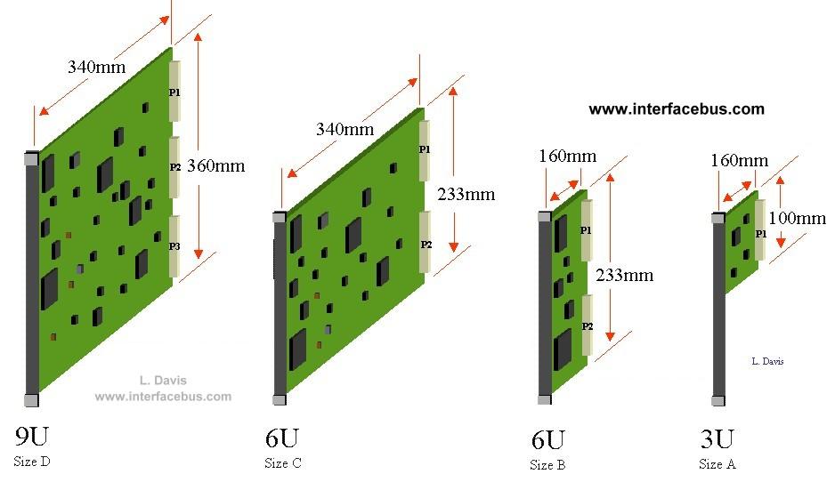 Vme Vxi Bus Cca Card Size And Vme Board Dimensions