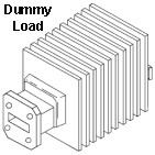 Finned Dummy Load Waveguide